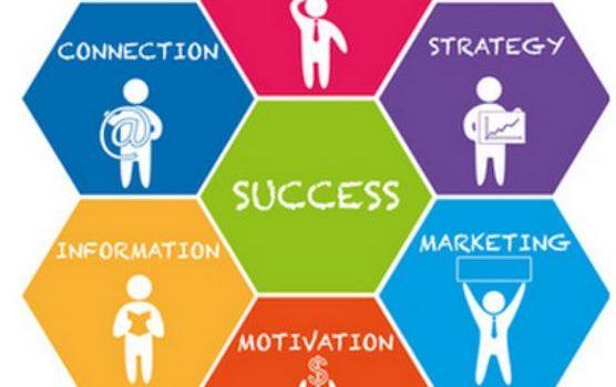 Planos de Negócios e Marketing